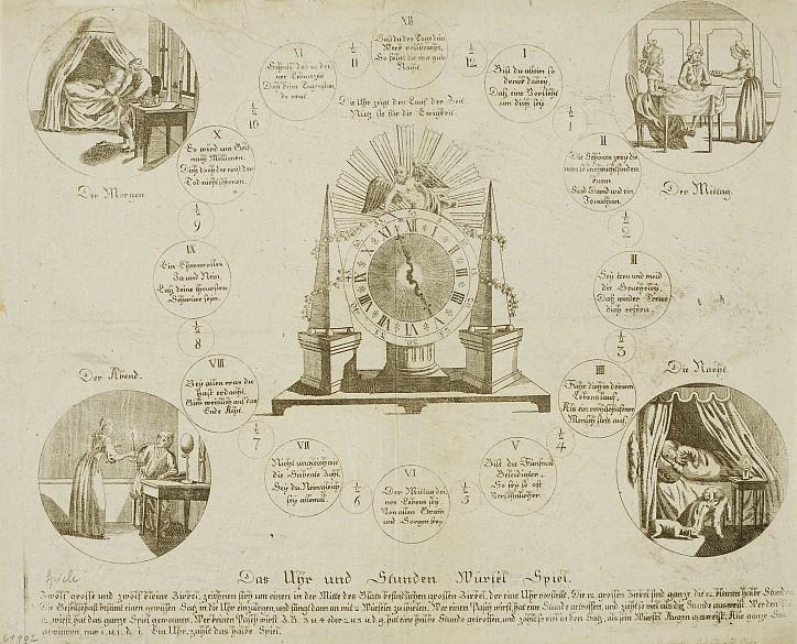 Josef Eder: Das Uhr- und Stundenwürfelspiel, Wien um 1785