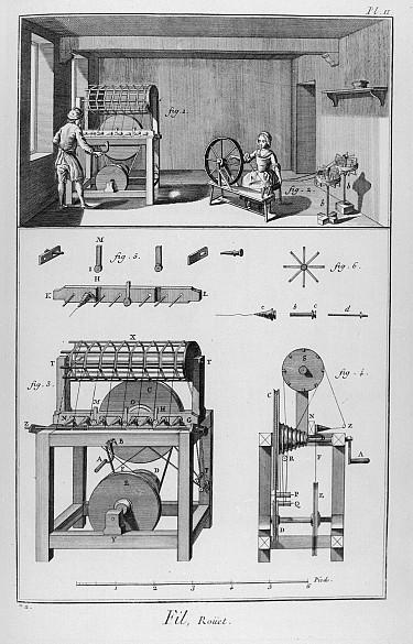 Spinnstube und Geräte zum Spinnen und Spulen, Kupferstich, 1773