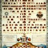 Guilielmo O`Kelly: Stammbaum Kaiser Karls VI., 18. Jahrhundert